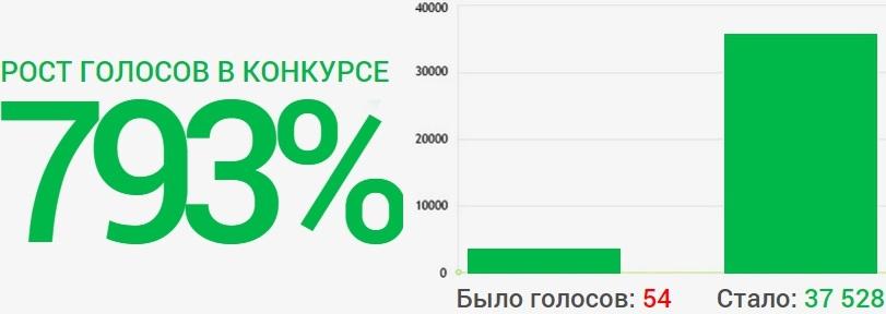 Прокси socks5 украина для брут cc usa. Прокси Украина Для Брута Cc Usa Прокси Для Брута Вконтакте